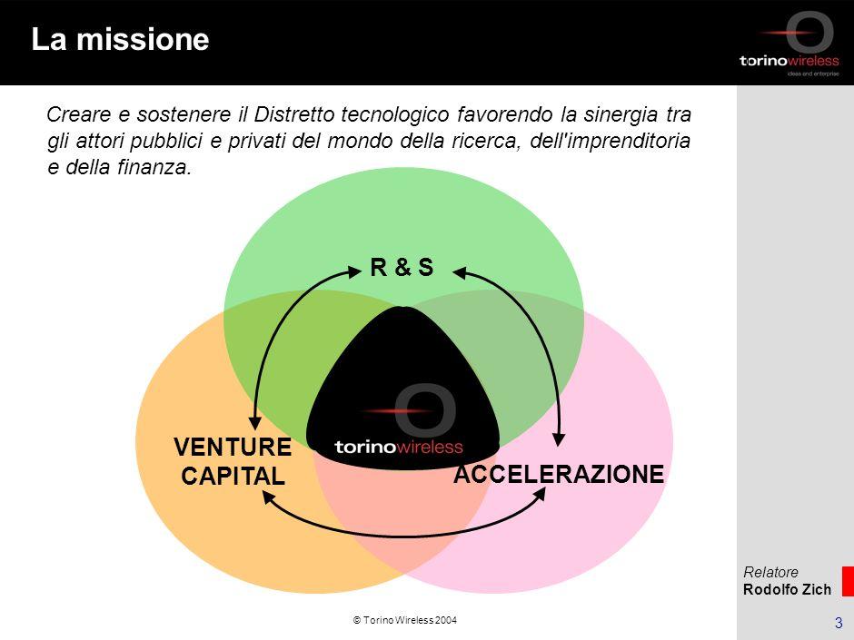 Relatore Rodolfo Zich 3 © Torino Wireless 2004 La missione Creare e sostenere il Distretto tecnologico favorendo la sinergia tra gli attori pubblici e privati del mondo della ricerca, dell imprenditoria e della finanza.