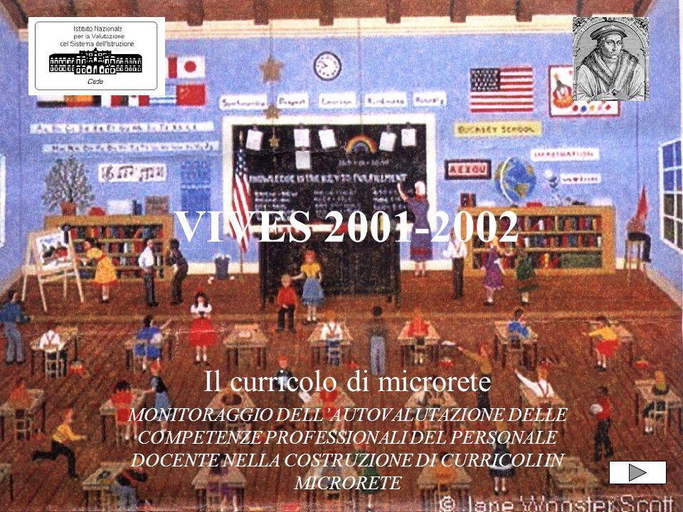 VIVES 2001-2002 Il curricolo di microrete MONITORAGGIO DELLAUTOVALUTAZIONE DELLE COMPETENZE PROFESSIONALI DEL PERSONALE DOCENTE NELLA COSTRUZIONE DI CURRICOLI IN MICRORETE