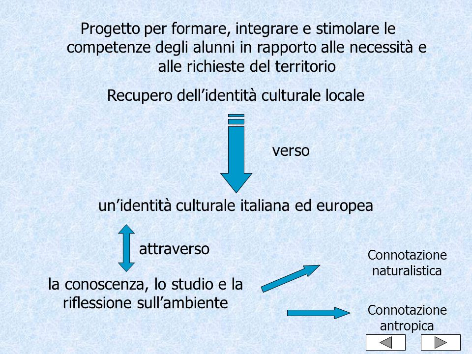 Progetto per formare, integrare e stimolare le competenze degli alunni in rapporto alle necessità e alle richieste del territorio la conoscenza, lo studio e la riflessione sullambiente Recupero dellidentità culturale locale unidentità culturale italiana ed europea Connotazione naturalistica Connotazione antropica verso attraverso