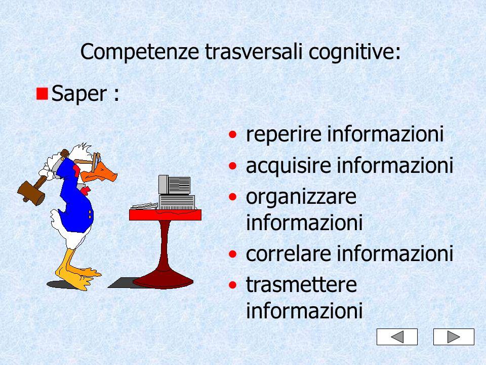 Competenze trasversali cognitive: Saper : reperire informazioni acquisire informazioni organizzare informazioni correlare informazioni trasmettere informazioni