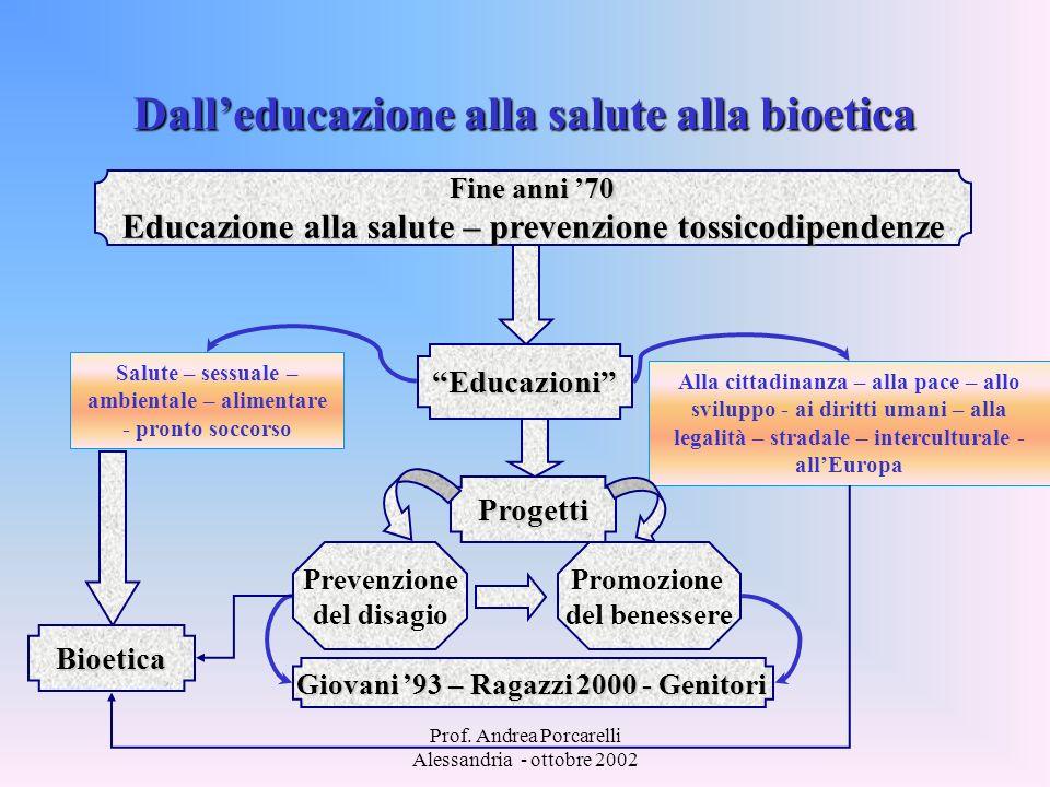 Prof. Andrea Porcarelli Alessandria - ottobre 2002 Dalleducazione alla salute alla bioetica Fine anni 70 Educazione alla salute – prevenzione tossicod