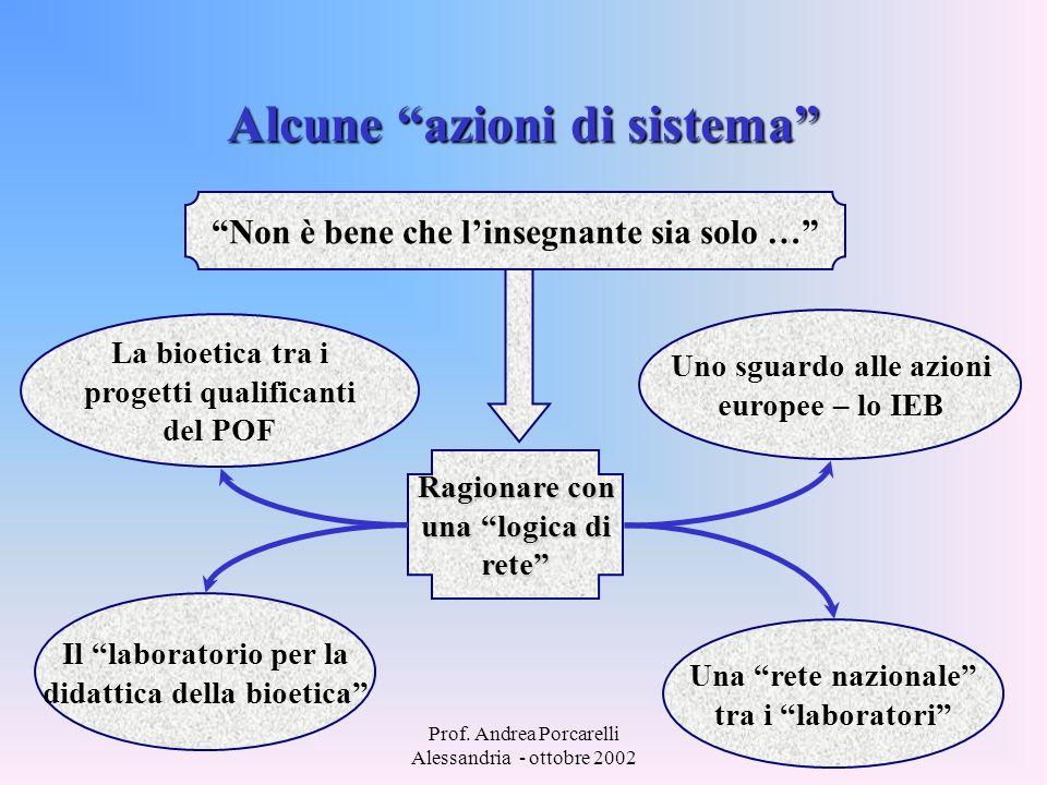 Prof. Andrea Porcarelli Alessandria - ottobre 2002 Alcune azioni di sistema Ragionare con una logica di rete La bioetica tra i progetti qualificanti d
