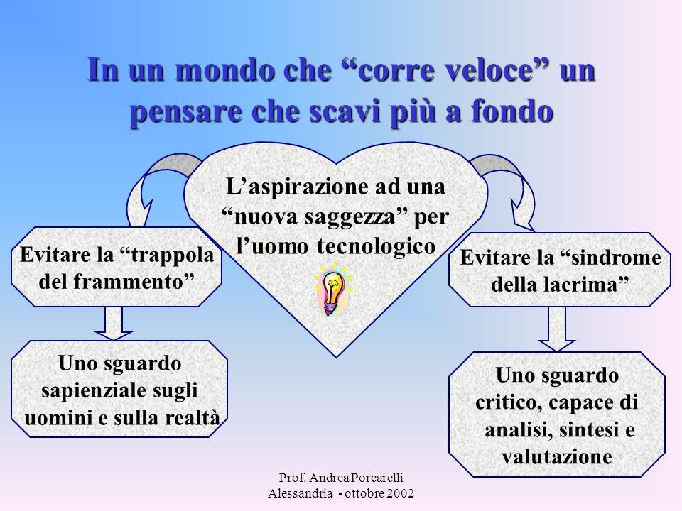 Prof. Andrea Porcarelli Alessandria - ottobre 2002 In un mondo che corre veloce un pensare che scavi più a fondo Laspirazione ad una nuova saggezza pe