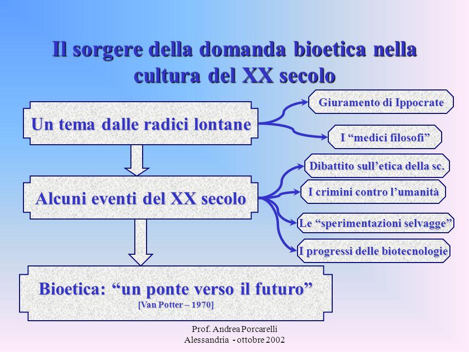 Prof. Andrea Porcarelli Alessandria - ottobre 2002 Il sorgere della domanda bioetica nella cultura del XX secolo Un tema dalle radici lontane Giuramen