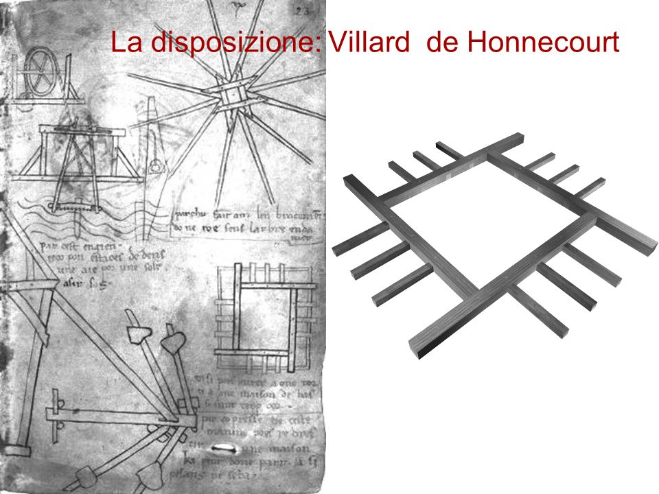 La disposizione: Villard de Honnecourt