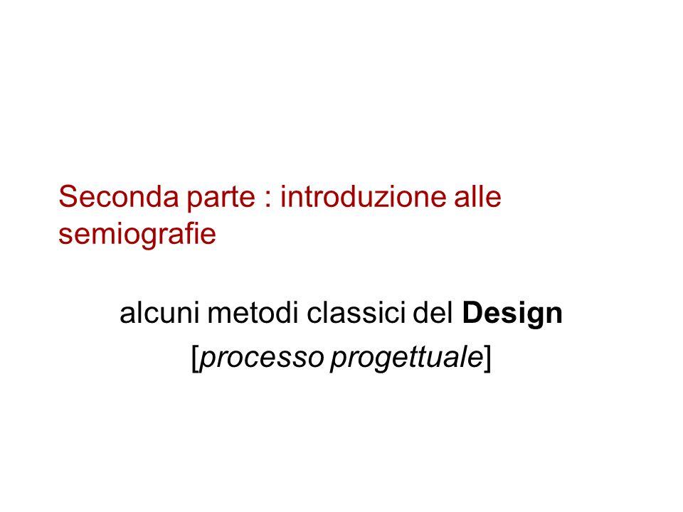 Seconda parte : introduzione alle semiografie alcuni metodi classici del Design [processo progettuale]