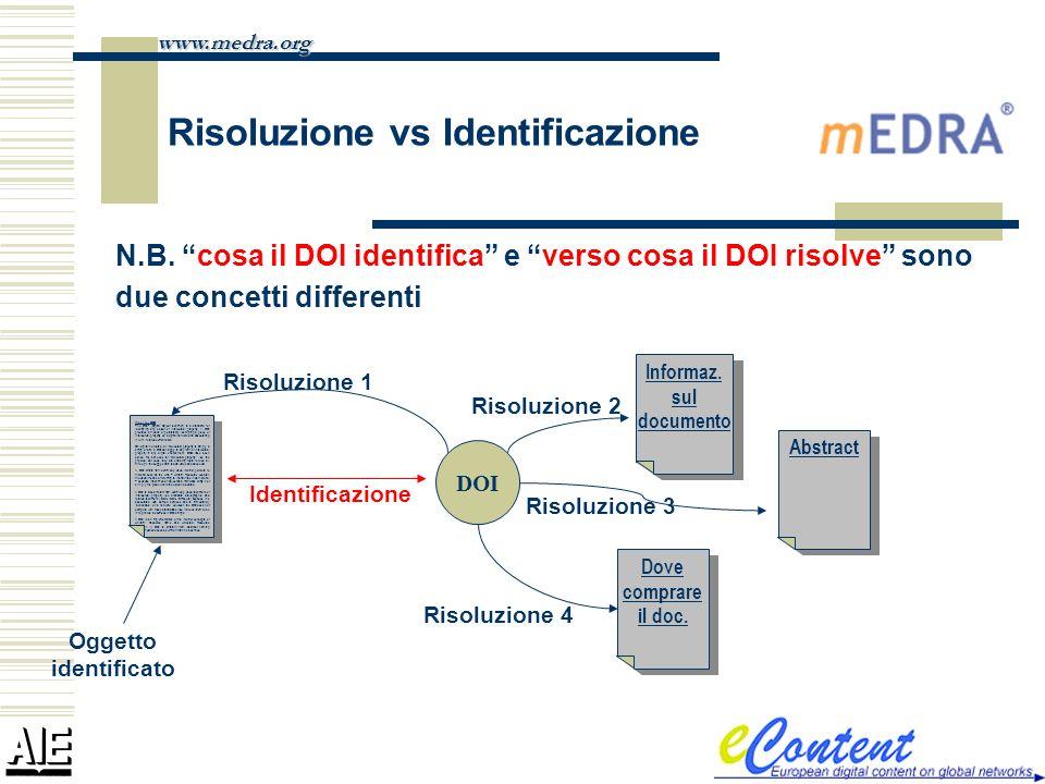 Risoluzione vs Identificazione N.B. cosa il DOI identifica e verso cosa il DOI risolve sono due concetti differenti What the DOI The DOI ® (Digital Ob