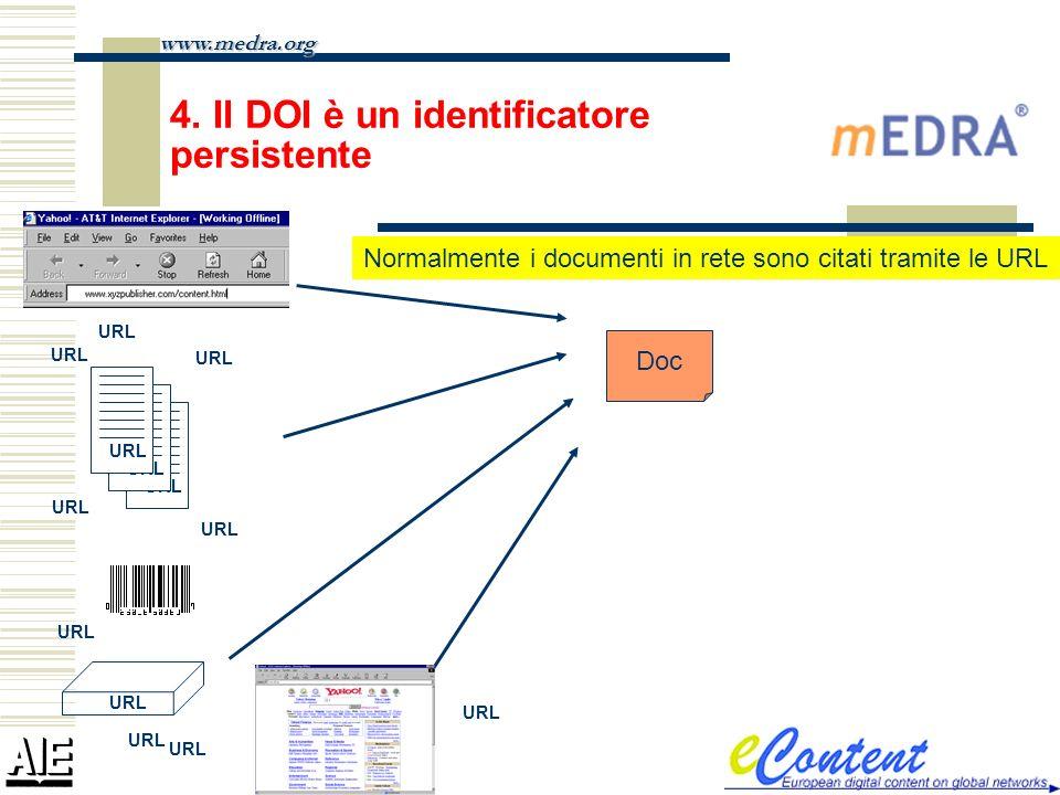 4. Il DOI è un identificatore persistente www.medra.org Doc URL Normalmente i documenti in rete sono citati tramite le URL