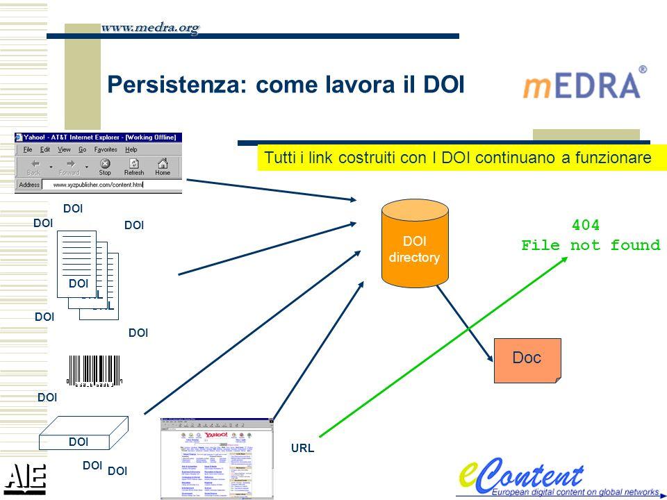 Persistenza: come lavora il DOI www.medra.org Doc URL DOI URL DOI 404 File not found Tutti i link costruiti con I DOI continuano a funzionare DOI dire