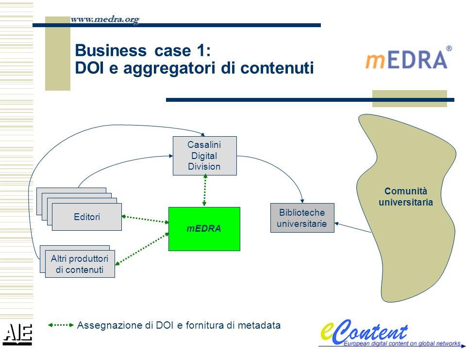 Business case 1: DOI e aggregatori di contenuti www.medra.org Comunità universitaria Biblioteche universitarie mEDRA Casalini Digital Division Assegna