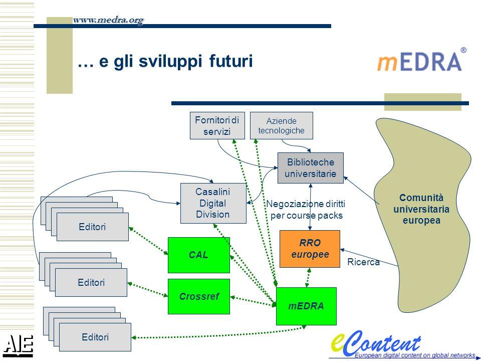 … e gli sviluppi futuri www.medra.org Comunità universitaria europea Biblioteche universitarie CAL Casalini Digital Division Publishers Editori mEDRA