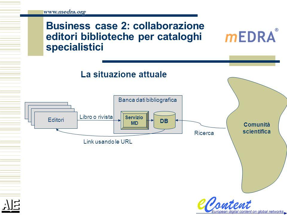 Business case 2: collaborazione editori biblioteche per cataloghi specialistici www.medra.org Comunità scientifica Banca dati bibliografica Publishers