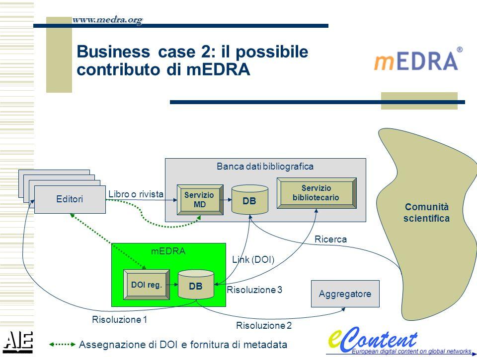 Business case 2: il possibile contributo di mEDRA www.medra.org Comunità scientifica Banca dati bibliografica Publishers Editori DB Servizio MD Libro