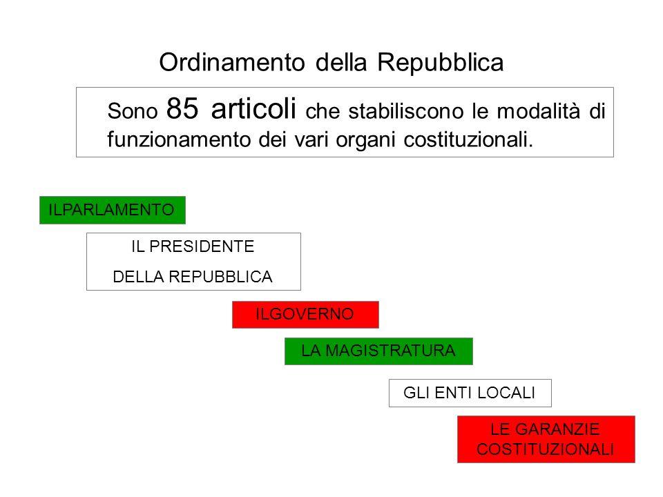 Ordinamento della Repubblica Sono 85 articoli che stabiliscono le modalità di funzionamento dei vari organi costituzionali. ILPARLAMENTO IL PRESIDENTE