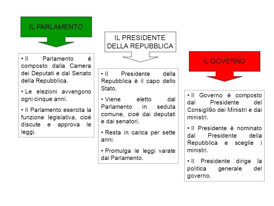 Il Parlamento è composto dalla Camera dei Deputati e dal Senato della Repubblica.