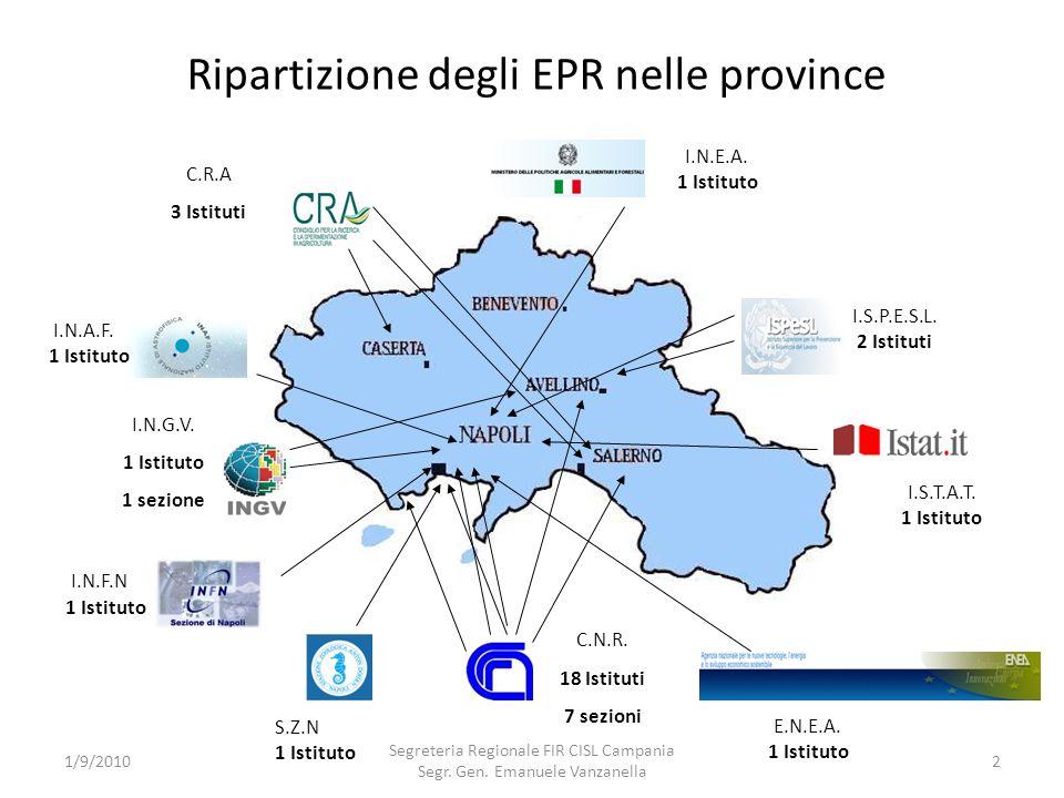1/9/2010 Segreteria Regionale FIR CISL Campania Segr. Gen. Emanuele Vanzanella 2 Ripartizione degli EPR nelle province C.N.R. 18 Istituti 7 sezioni C.