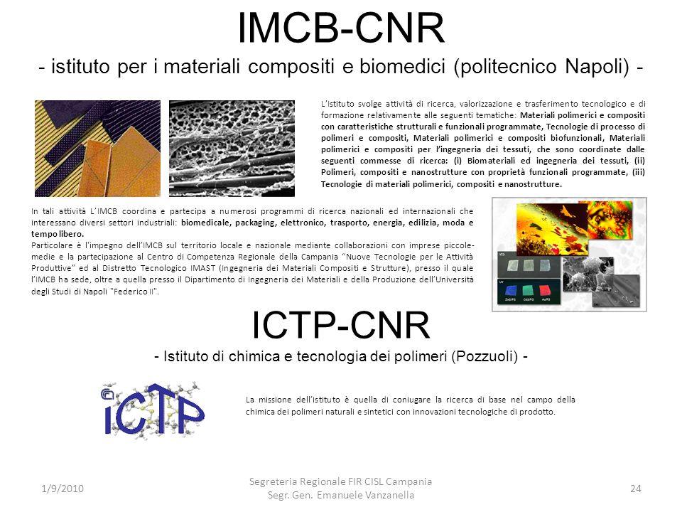 IMCB-CNR - istituto per i materiali compositi e biomedici (politecnico Napoli) - 1/9/2010 Segreteria Regionale FIR CISL Campania Segr. Gen. Emanuele V