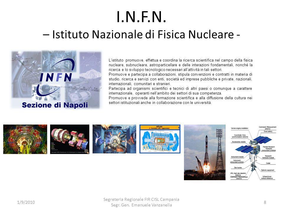 I.N.F.N. – Istituto Nazionale di Fisica Nucleare - 1/9/2010 Segreteria Regionale FIR CISL Campania Segr. Gen. Emanuele Vanzanella 8 Listituto promuove