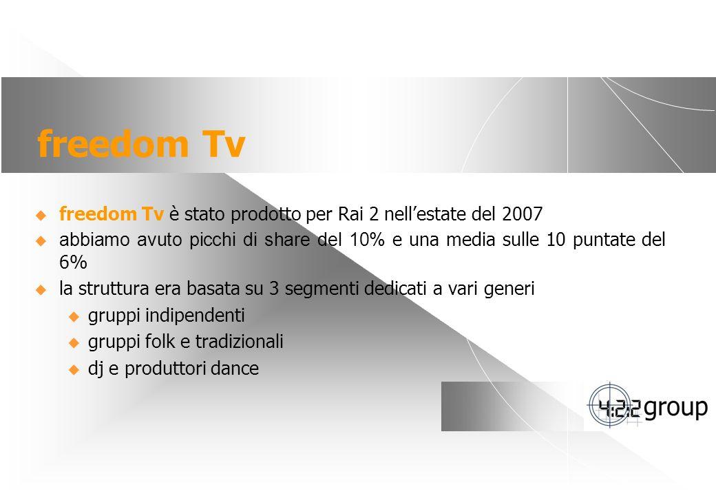 3 freedom Tv freedom Tv è stato prodotto per Rai 2 nellestate del 2007 abbiamo avuto picchi di share del 10% e una media sulle 10 puntate del 6% la st