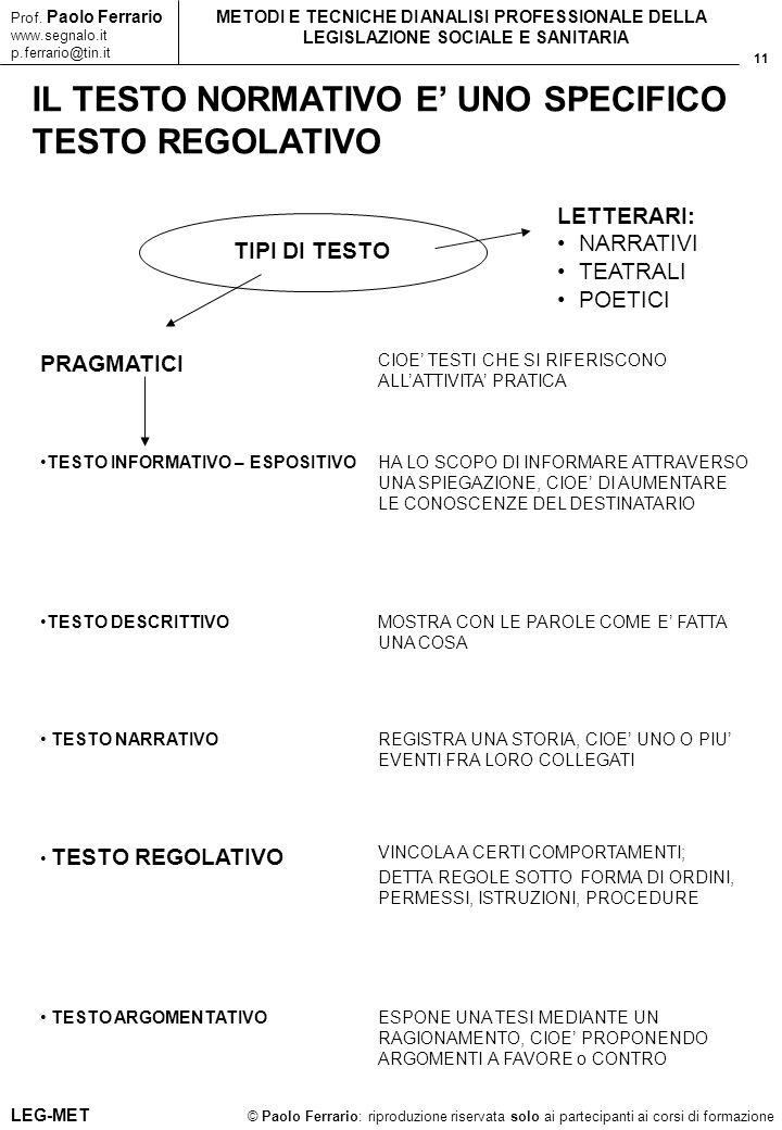 11 © Paolo Ferrario: riproduzione riservata solo ai partecipanti ai corsi di formazione Prof. Paolo Ferrario www.segnalo.it p.ferrario@tin.it METODI E