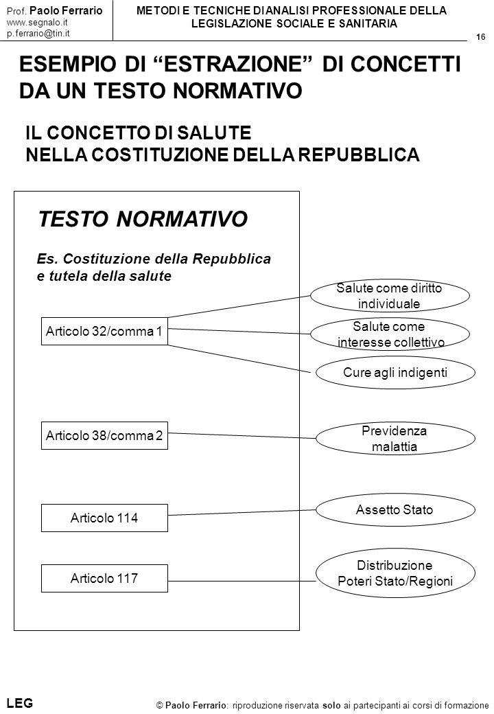 16 © Paolo Ferrario: riproduzione riservata solo ai partecipanti ai corsi di formazione Prof. Paolo Ferrario www.segnalo.it p.ferrario@tin.it METODI E