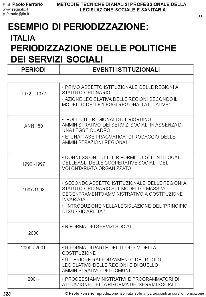 22 © Paolo Ferrario: riproduzione riservata solo ai partecipanti ai corsi di formazione Prof. Paolo Ferrario www.segnalo.it p.ferrario@tin.it METODI E