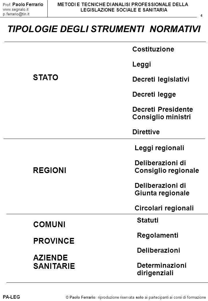 4 © Paolo Ferrario: riproduzione riservata solo ai partecipanti ai corsi di formazione Prof. Paolo Ferrario www.segnalo.it p.ferrario@tin.it METODI E
