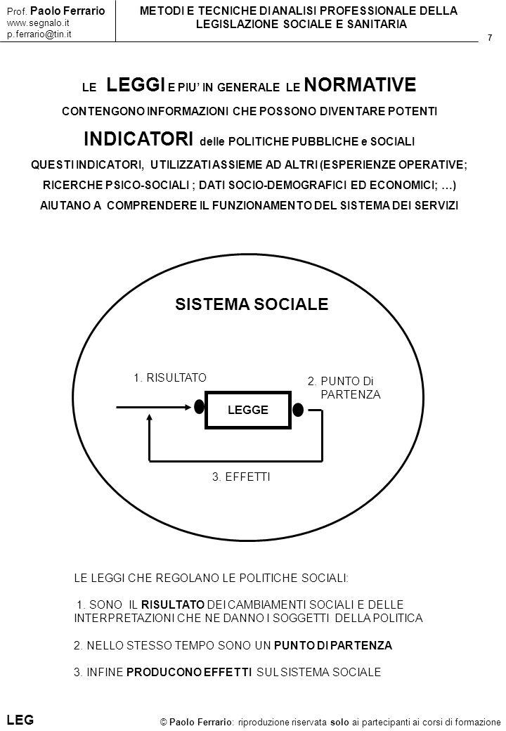 7 © Paolo Ferrario: riproduzione riservata solo ai partecipanti ai corsi di formazione Prof. Paolo Ferrario www.segnalo.it p.ferrario@tin.it METODI E