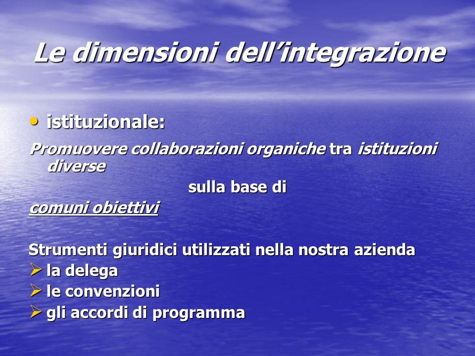Le dimensioni dellintegrazione istituzionale: istituzionale: Promuovere collaborazioni organiche tra istituzioni diverse sulla base di comuni obiettivi Strumenti giuridici utilizzati nella nostra azienda la delega la delega le convenzioni le convenzioni gli accordi di programma gli accordi di programma