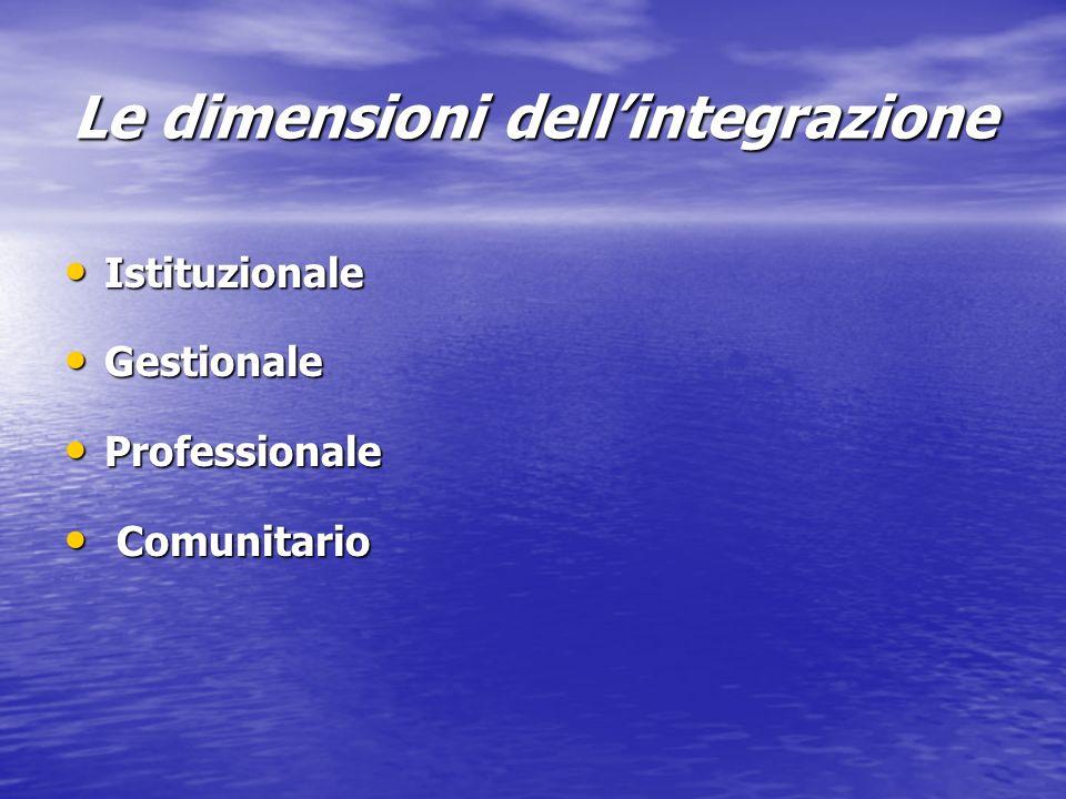 Le dimensioni dellintegrazione Istituzionale Istituzionale Gestionale Gestionale Professionale Professionale Comunitario Comunitario
