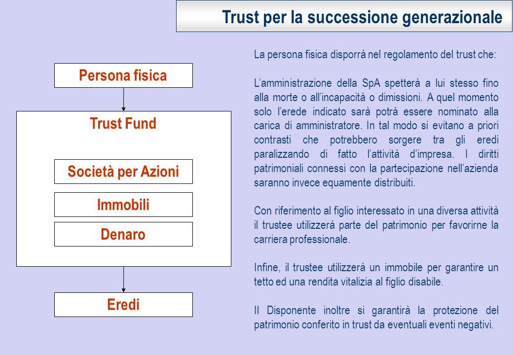 Trust Fund La persona fisica disporrà nel regolamento del trust che: Lamministrazione della SpA spetterà a lui stesso fino alla morte o allincapacità