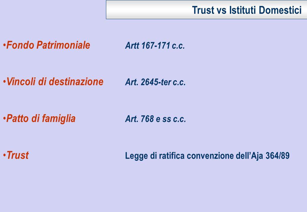Fondo Patrimoniale Artt 167-171 c.c. Vincoli di destinazione Art. 2645-ter c.c. Patto di famiglia Art. 768 e ss c.c. Trust Legge di ratifica convenzio