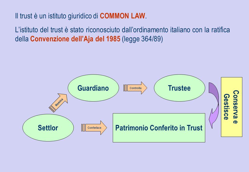 Il trust è un istituto giuridico di COMMON LAW. Listituto del trust è stato riconosciuto dallordinamento italiano con la ratifica della Convenzione de