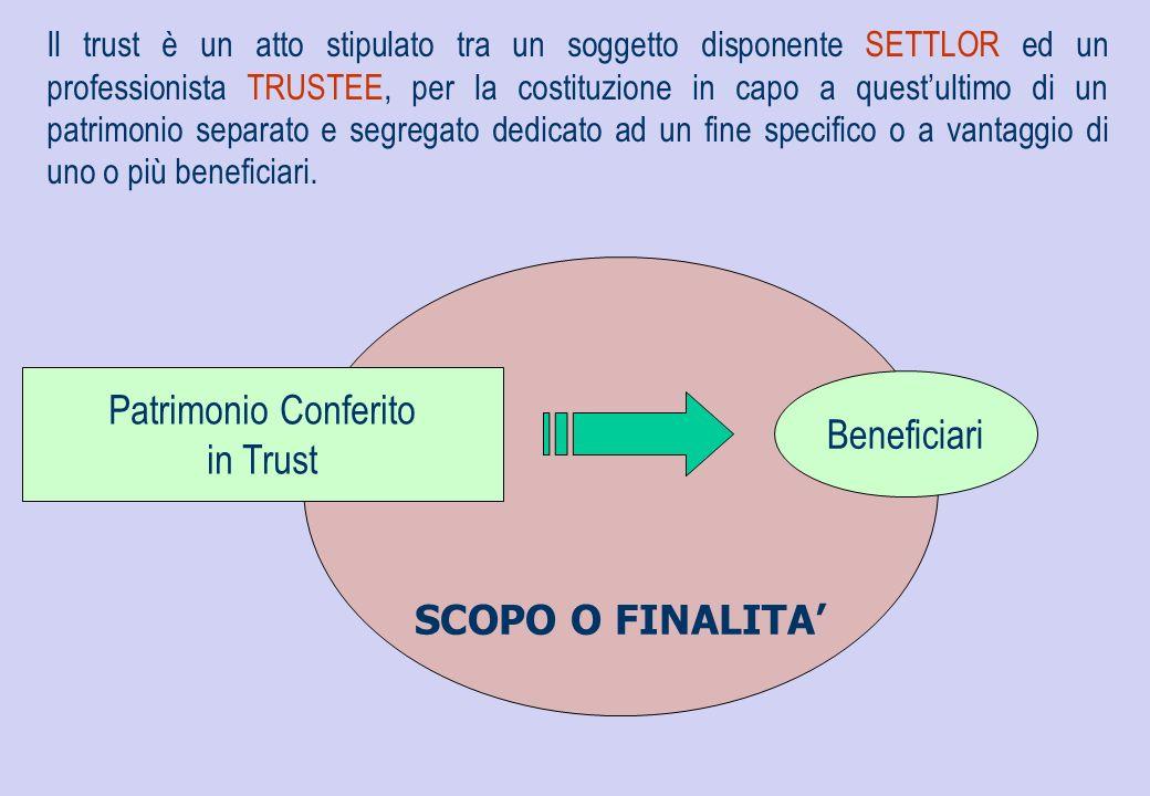 SCOPO O FINALITA Il trust è un atto stipulato tra un soggetto disponente SETTLOR ed un professionista TRUSTEE, per la costituzione in capo a questulti