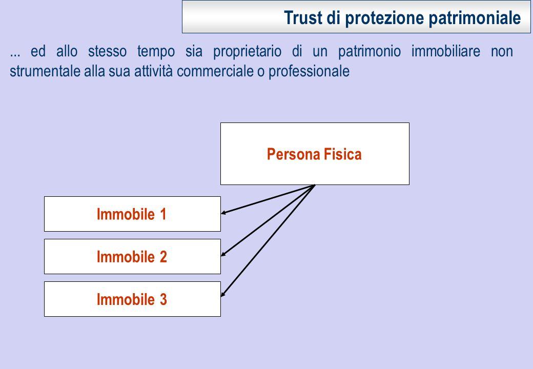 TRUST A confronto con istituti italiani