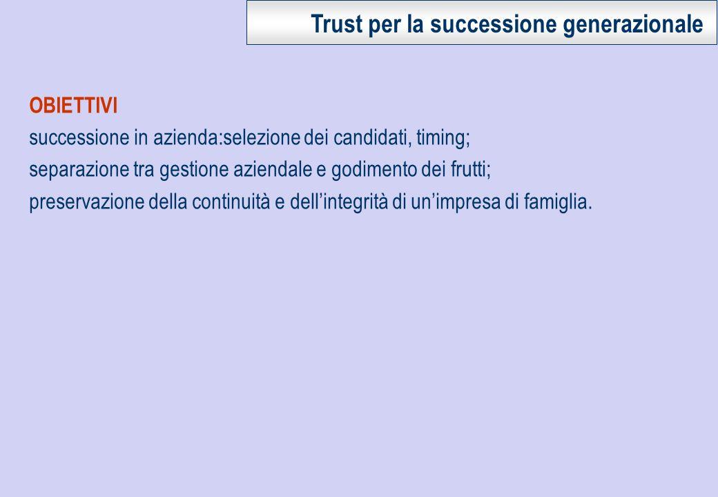 OBIETTIVI successione in azienda:selezione dei candidati, timing; separazione tra gestione aziendale e godimento dei frutti; preservazione della conti