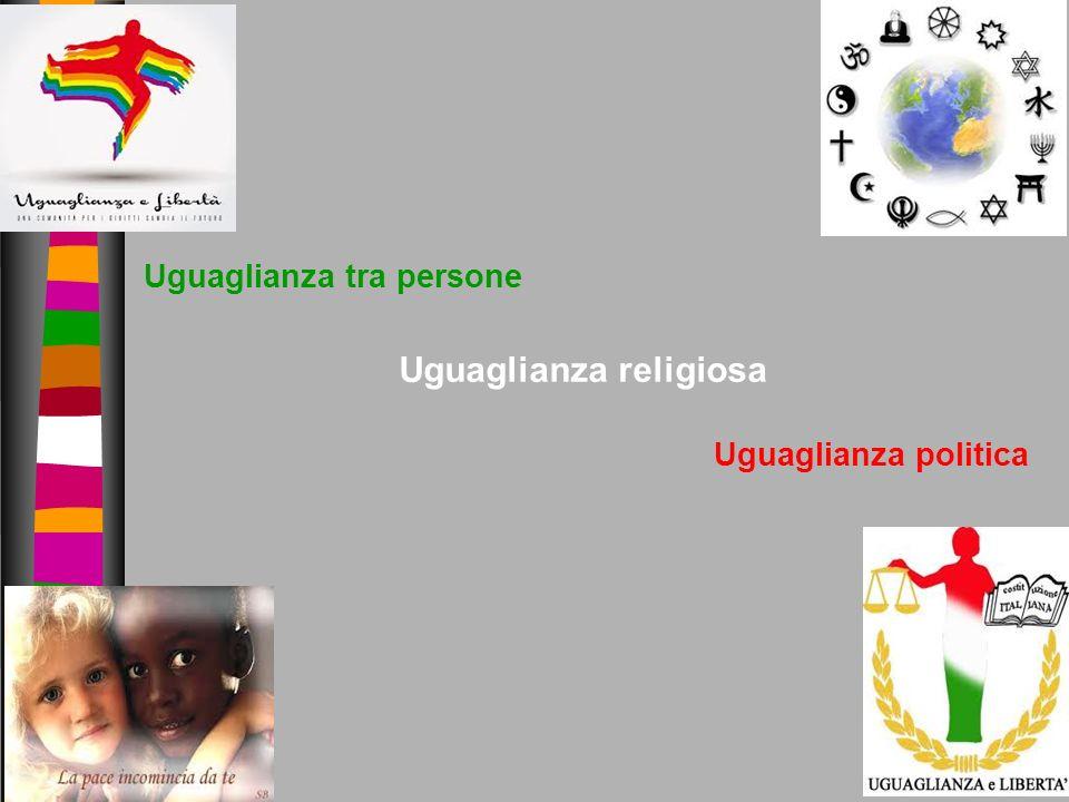 Uguaglianza religiosa Uguaglianza politica Uguaglianza tra persone