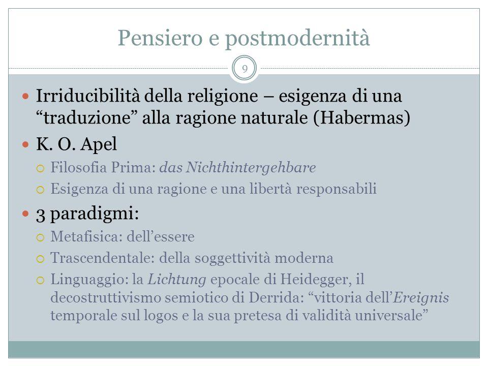 Pensiero e postmodernità Irriducibilità della religione – esigenza di unatraduzione alla ragione naturale (Habermas) K. O. Apel Filosofia Prima: das N
