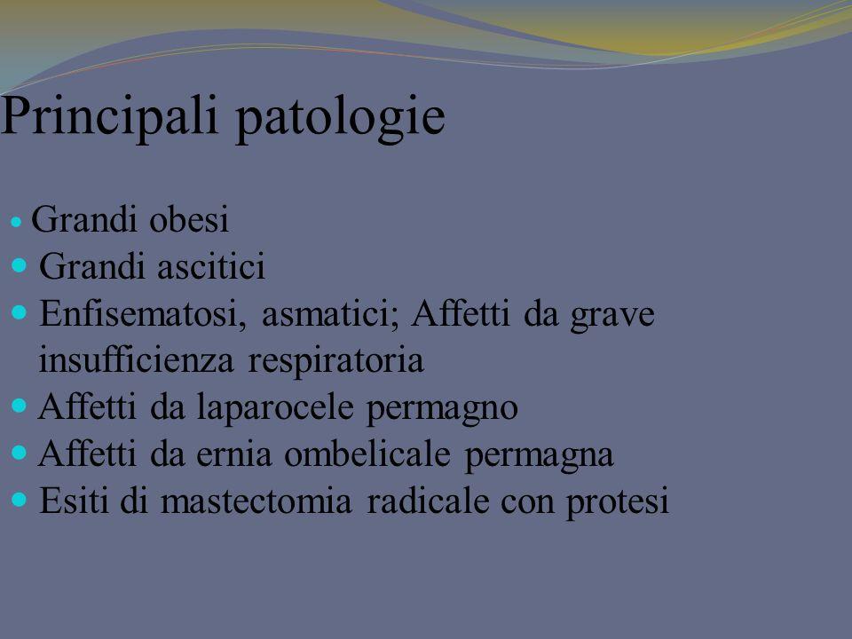 Principali patologie Grandi obesi Grandi ascitici Enfisematosi, asmatici; Affetti da grave insufficienza respiratoria Affetti da laparocele permagno A