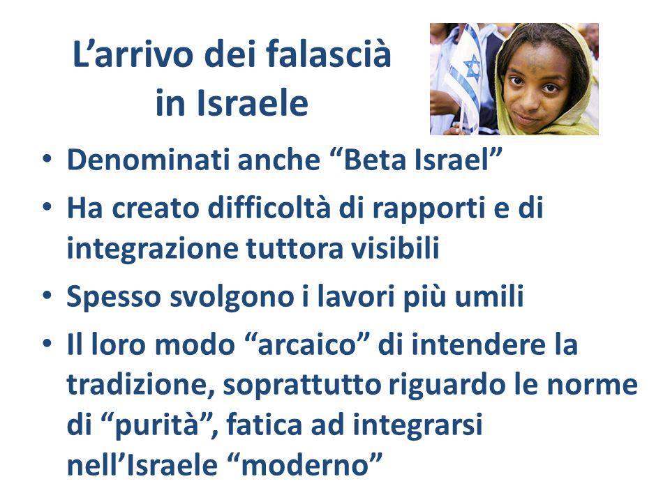 Larrivo dei falascià in Israele Denominati anche Beta Israel Ha creato difficoltà di rapporti e di integrazione tuttora visibili Spesso svolgono i lav