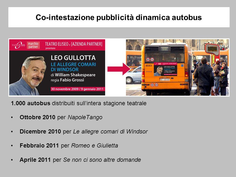 1.000 autobus distribuiti sullintera stagione teatrale Ottobre 2010 per NapoleTango Dicembre 2010 per Le allegre comari di Windsor Febbraio 2011 per R
