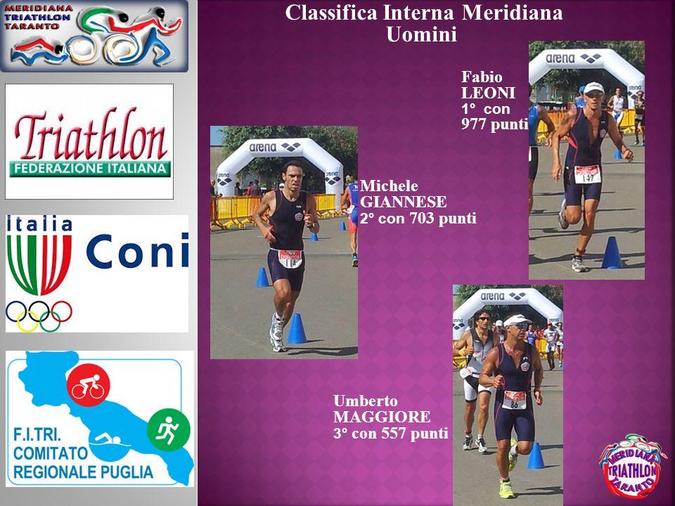 Classifica Interna Meridiana Uomini Fabio LEONI 1° con 977 punti Umberto MAGGIORE 3° con 557 punti Michele GIANNESE 2° con 703 punti