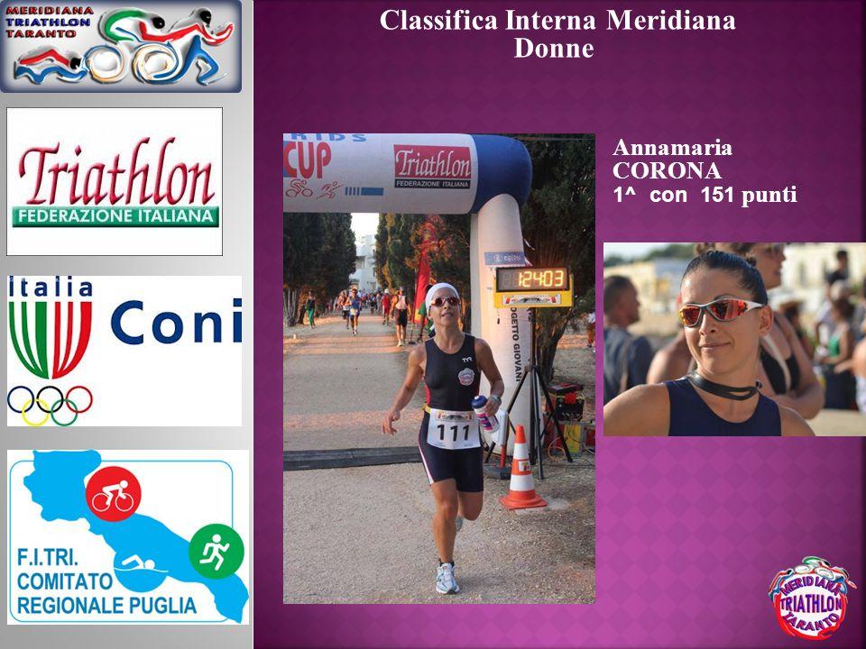 Classifica Interna Meridiana Donne Annamaria CORONA 1^ con 151 punti