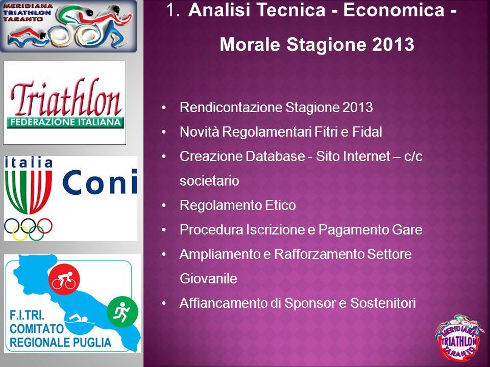 1. Analisi Tecnica - Economica - Morale Stagione 2013 Rendicontazione Stagione 2013 Novità Regolamentari Fitri e Fidal Creazione Database - Sito Inter