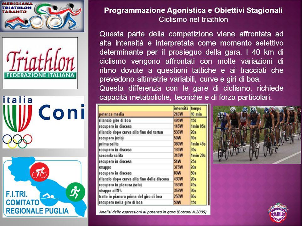 Programmazione Agonistica e Obiettivi Stagionali Ciclismo nel triathlon Questa parte della competizione viene affrontata ad alta intensità e interpret