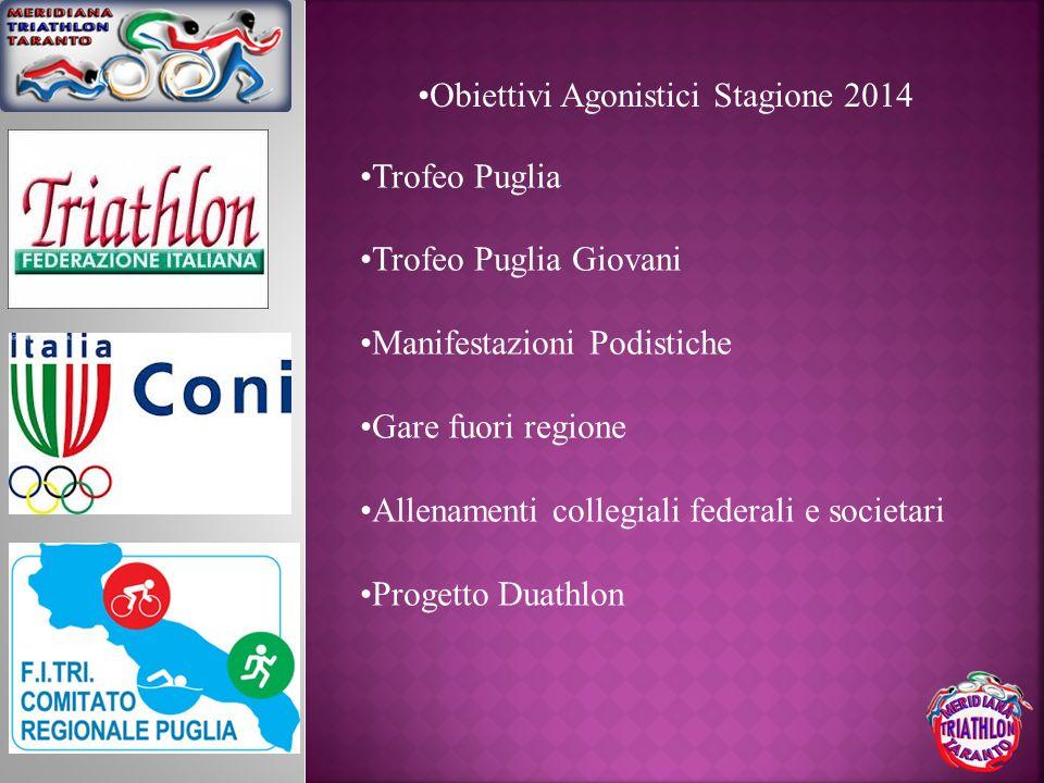 Trofeo Puglia Trofeo Puglia Giovani Manifestazioni Podistiche Gare fuori regione Allenamenti collegiali federali e societari Progetto Duathlon Obietti