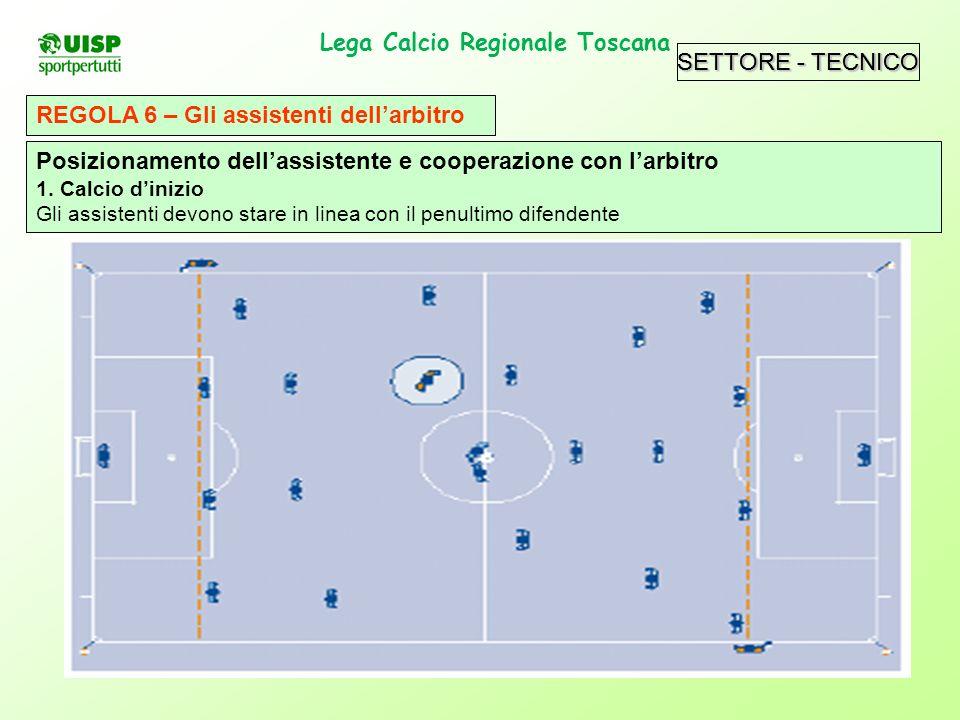 SETTORE - TECNICO Lega Calcio Regionale Toscana. REGOLA 6 – Gli assistenti dellarbitro Posizionamento dellassistente e cooperazione con larbitro 1. Ca