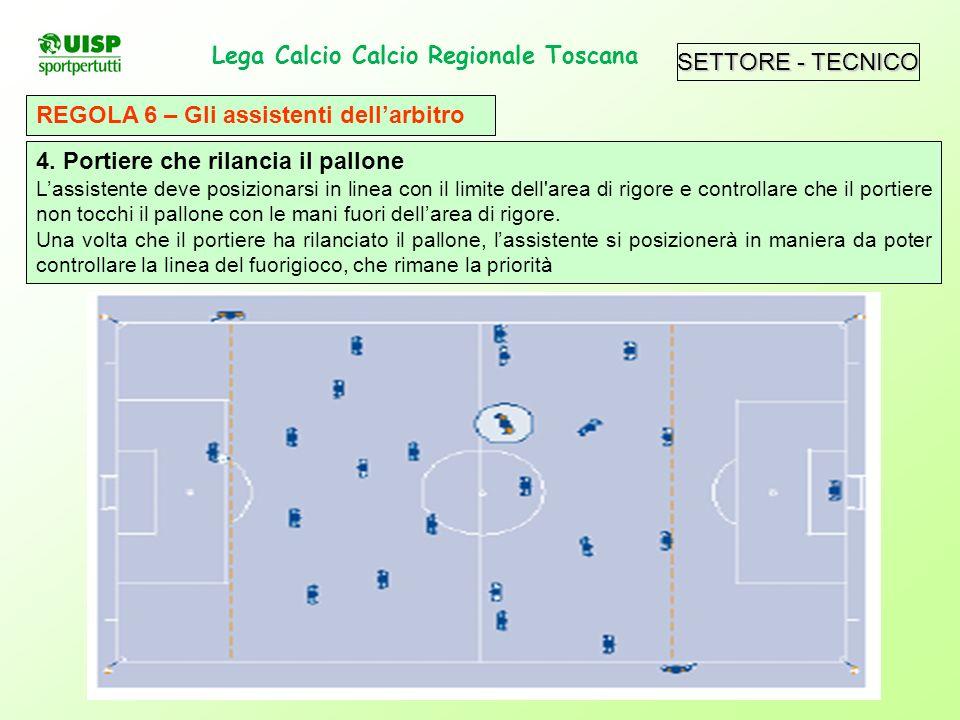 SETTORE - TECNICO Lega Calcio Calcio Regionale Toscana. REGOLA 6 – Gli assistenti dellarbitro 4. Portiere che rilancia il pallone Lassistente deve pos
