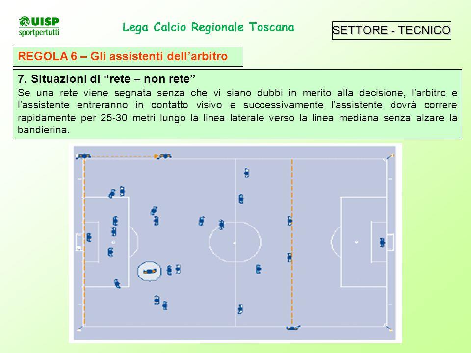 SETTORE - TECNICO Lega Calcio Regionale Toscana. REGOLA 6 – Gli assistenti dellarbitro 7. Situazioni di rete – non rete Se una rete viene segnata senz