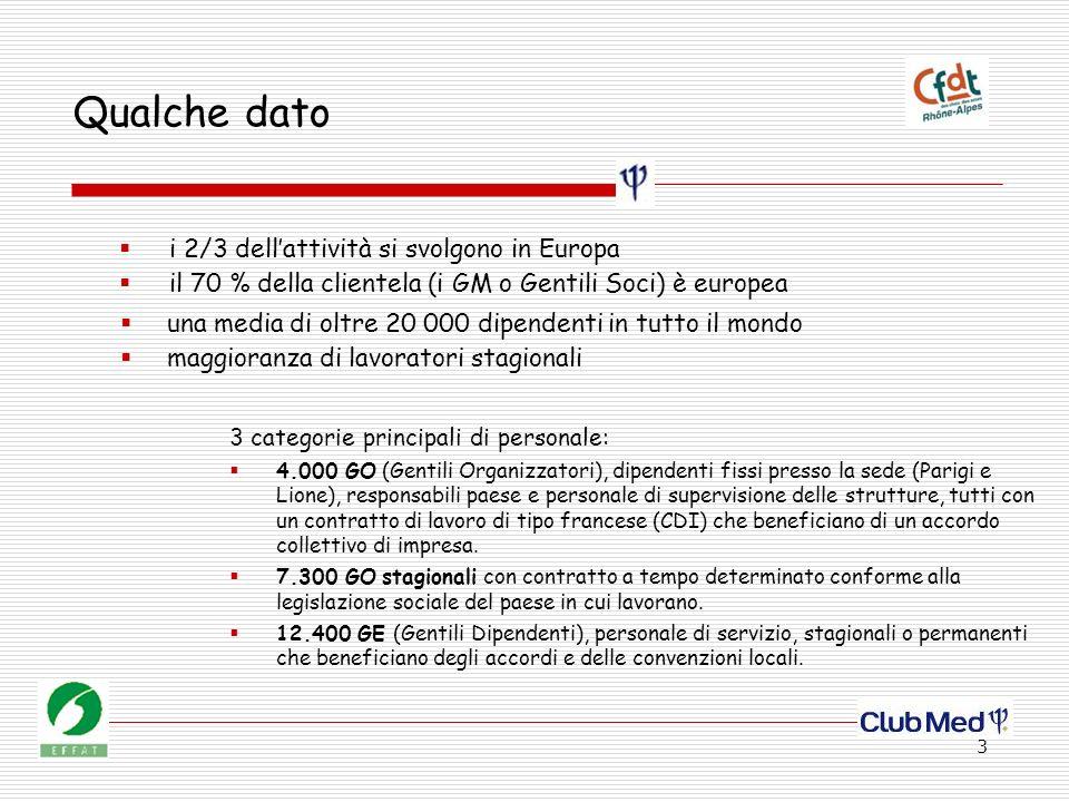 3 Qualche dato i 2/3 dellattività si svolgono in Europa il 70 % della clientela (i GM o Gentili Soci) è europea 3 categorie principali di personale: 4